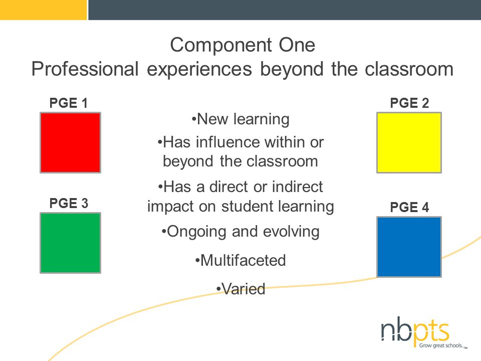 Component One Professional experiences beyond the classroom PGE 1 PGE 3 PGE 2 PGE 4 New learning Has influence within or beyond the classroom Has a di