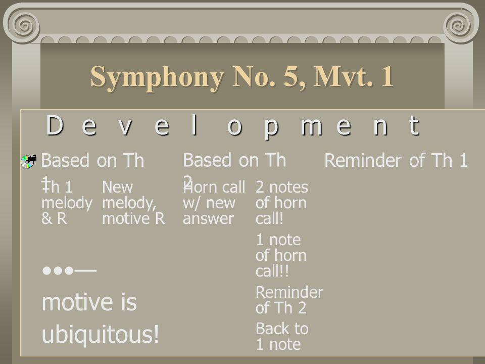DevelopmentDevelopmentDevelopmentDevelopment — motive is ubiquitous.