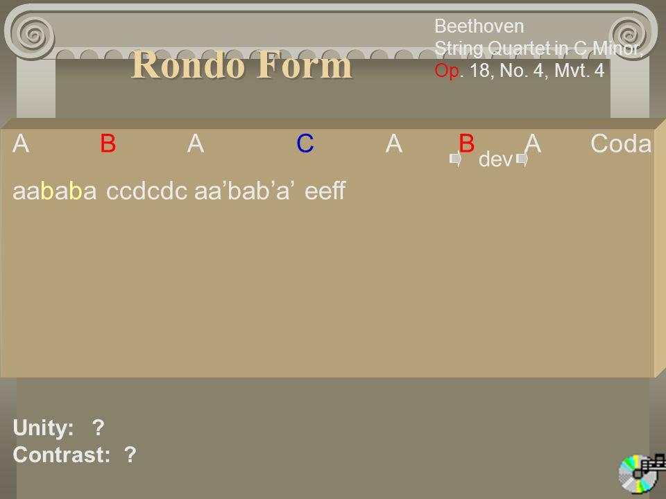 A B A C A B A Coda aababa ccdcdc aa'bab'a' eeff Rondo Form Unity: .