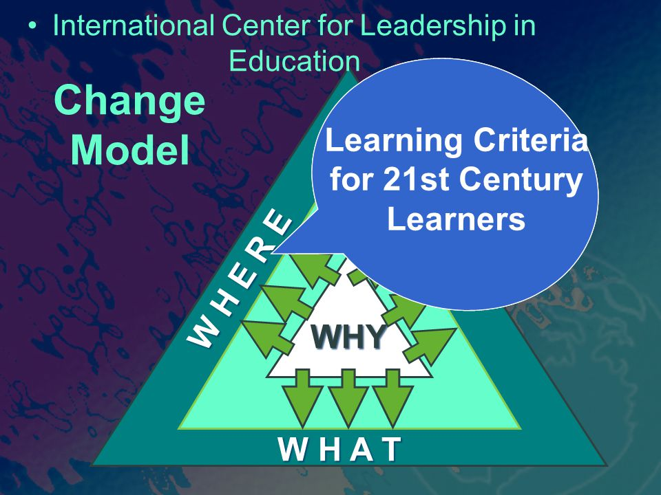 Change Model International Center for Leadership in Education WHY W H A T Where are you? Where do you want to go? W H E R E Learning Criteria for 21st