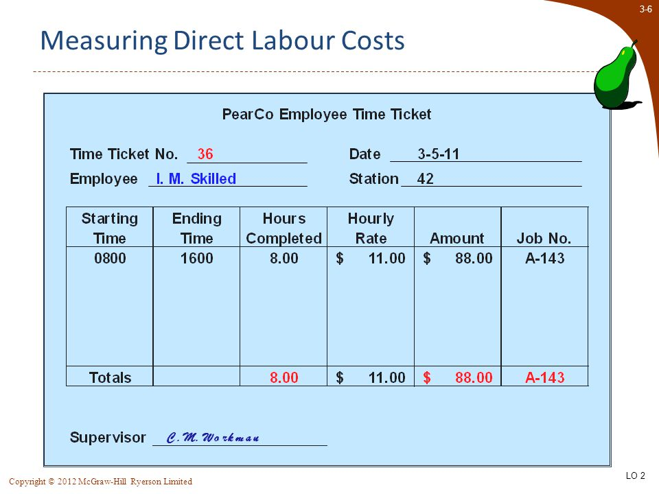 3-6 Copyright © 2012 McGraw-Hill Ryerson Limited Measuring Direct Labour Costs LO 2