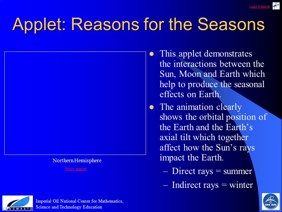 Load Website Imperial Oil National Center for Mathematics, Science and Technology Education Applet: Reasons for the Seasons This applet demonstrates the interactions between the Sun, Moon and Earth which help to produce the seasonal effects on Earth.