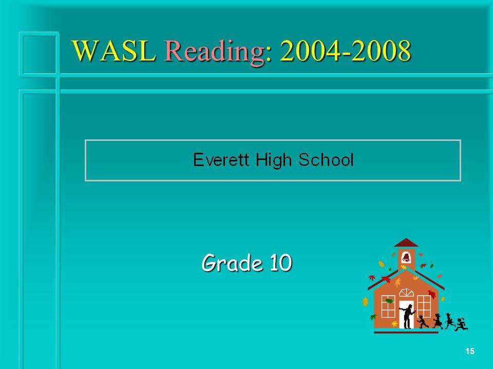 15 WASL Reading: 2004-2008 Grade 10