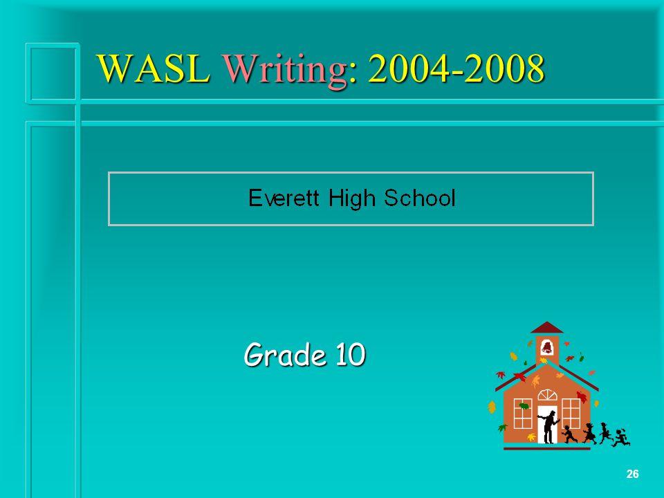 26 WASL Writing: 2004-2008 Grade 10