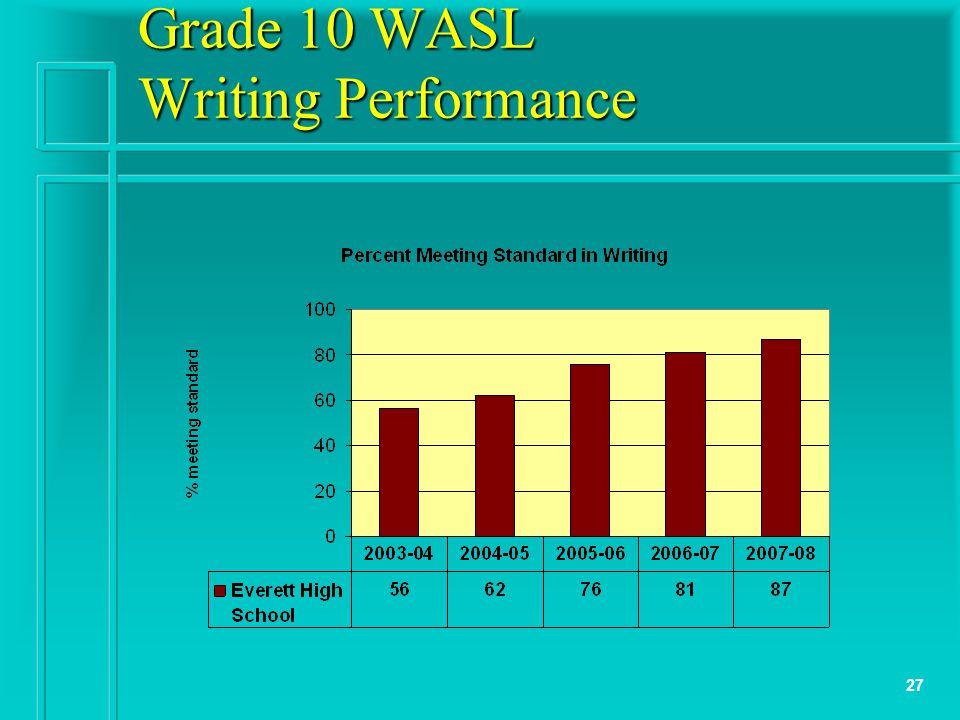 27 Grade 10 WASL Writing Performance