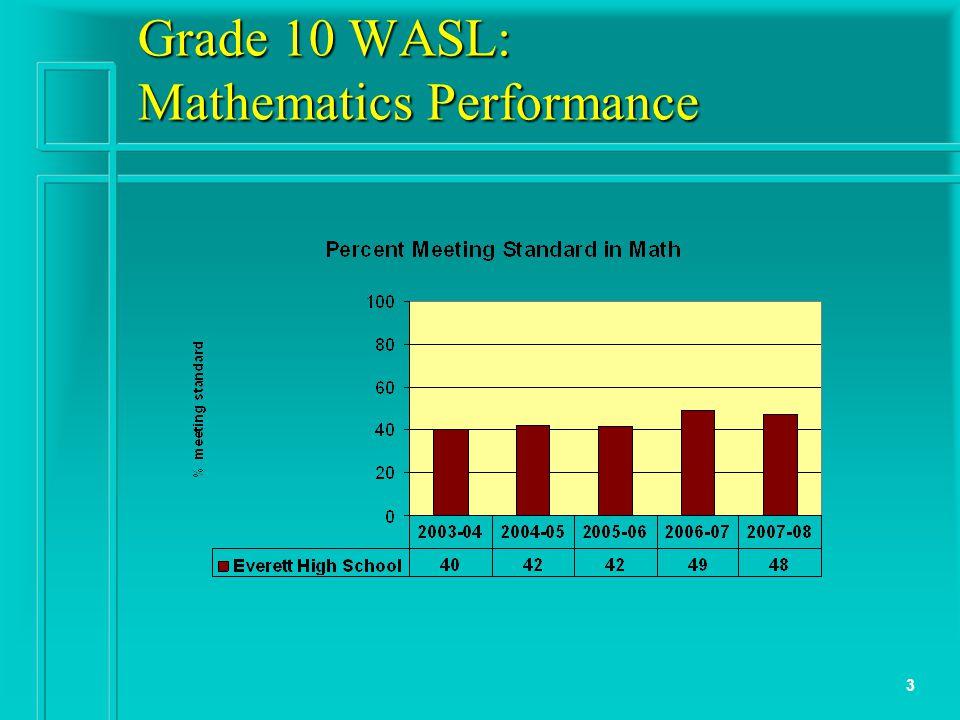 3 Grade 10 WASL: Mathematics Performance