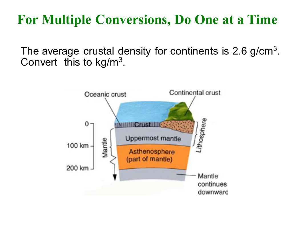 For Multiple Conversions, Do One at a Time The average crustal density for continents is 2.6 g/cm 3.