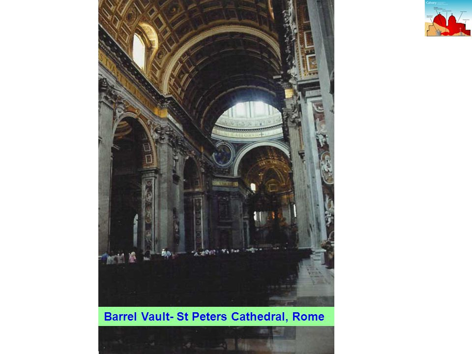 Barrel Vault- St Peters Cathedral, Rome