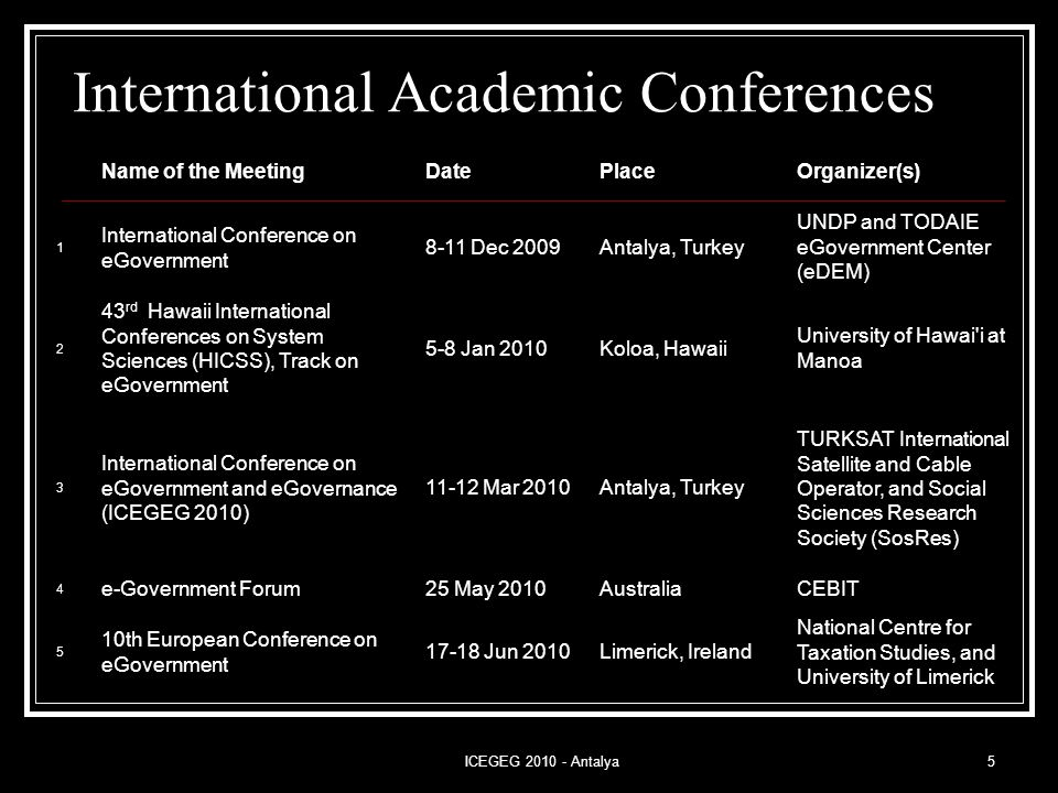 ICEGEG 2010 - Antalya5 International Academic Conferences Name of the MeetingDatePlaceOrganizer(s) 1 International Conference on eGovernment 8-11 Dec 2009Antalya, Turkey UNDP and TODAIE eGovernment Center (eDEM) 2 43 rd Hawaii International Conferences on System Sciences (HICSS), Track on eGovernment 5-8 Jan 2010Koloa, Hawaii University of Hawai i at Manoa 3 International Conference on eGovernment and eGovernance (ICEGEG 2010) 11-12 Mar 2010Antalya, Turkey TURKSAT International Satellite and Cable Operator, and Social Sciences Research Society (SosRes) 4 e-Government Forum25 May 2010AustraliaCEBIT 5 10th European Conference on eGovernment 17-18 Jun 2010Limerick, Ireland National Centre for Taxation Studies, and University of Limerick