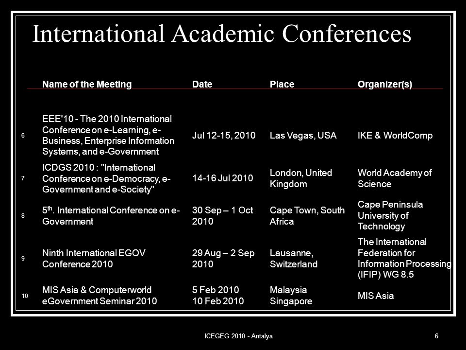 ICEGEG 2010 - Antalya6 International Academic Conferences Name of the MeetingDatePlaceOrganizer(s) 6 EEE 10 - The 2010 International Conference on e-Learning, e- Business, Enterprise Information Systems, and e-Government Jul 12-15, 2010Las Vegas, USAIKE & WorldComp 7 ICDGS 2010 : International Conference on e-Democracy, e- Government and e-Society 14-16 Jul 2010 London, United Kingdom World Academy of Science 8 5 th.