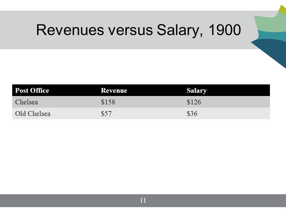 Revenues versus Salary, 1900 Post OfficeRevenueSalary Chelsea$158$126 Old Chelsea$57$36 11