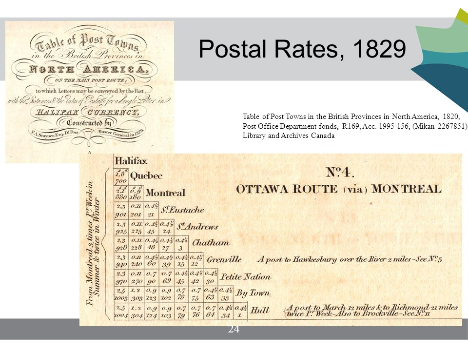 Postal Rates, 1829 24 Table of Post Towns in the British Provinces in North America, 1820, Post Office Department fonds, R169, Acc.