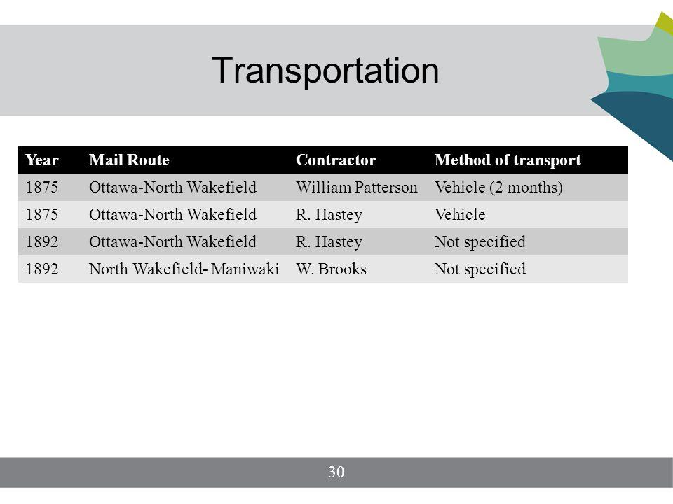 Transportation YearMail RouteContractorMethod of transport 1875Ottawa-North WakefieldWilliam PattersonVehicle (2 months) 1875Ottawa-North WakefieldR.