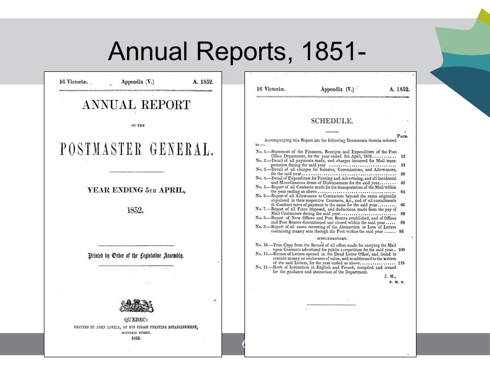 Annual Reports, 1851- 6