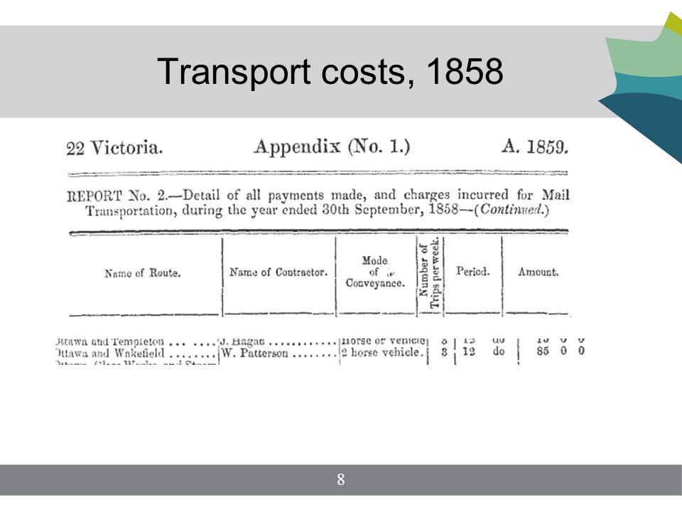 Transport costs, 1858 8
