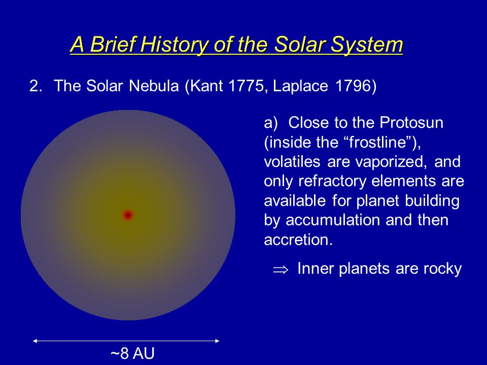 A Brief History of the Solar System Well, what next?