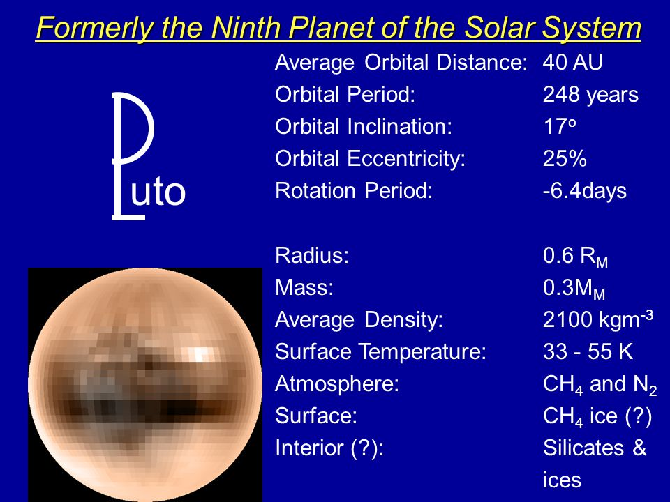 History of Discovery Nix & Hydra: (2005) Pluto Companion Search Team Charon: (1978) Christy