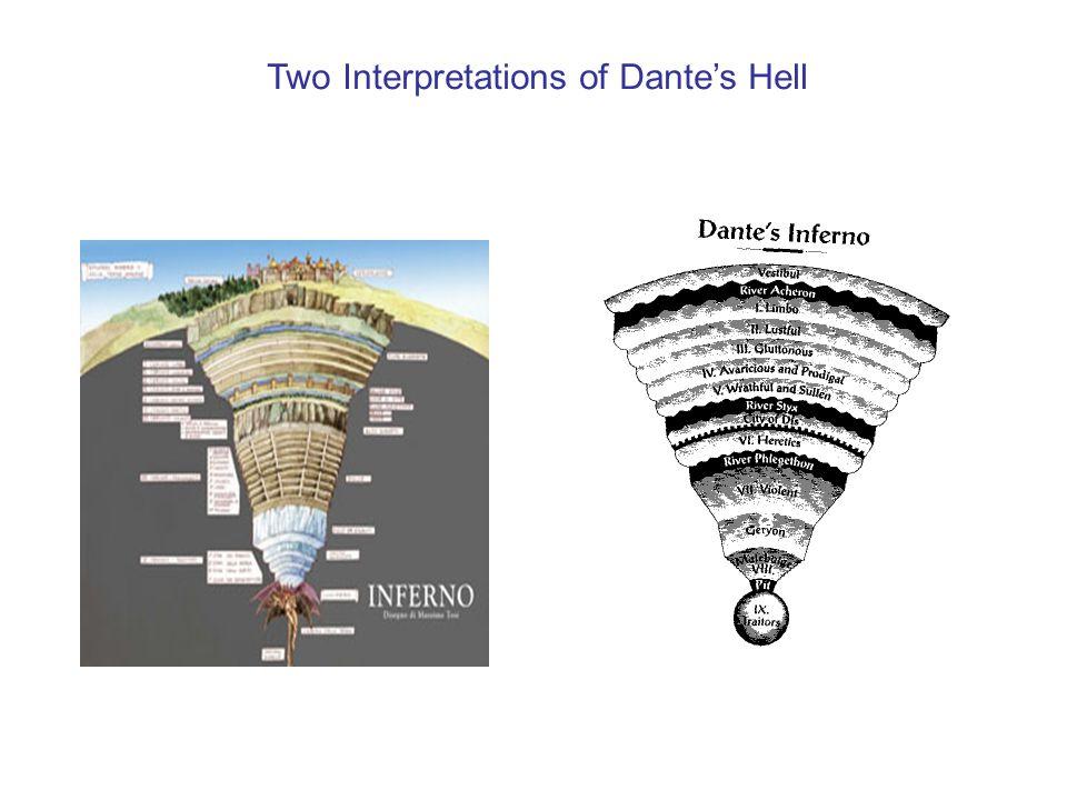 Two Interpretations of Dante's Hell