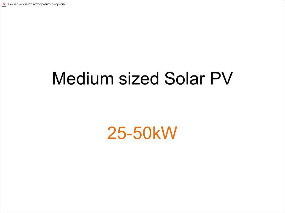 Medium sized Solar PV 25-50kW