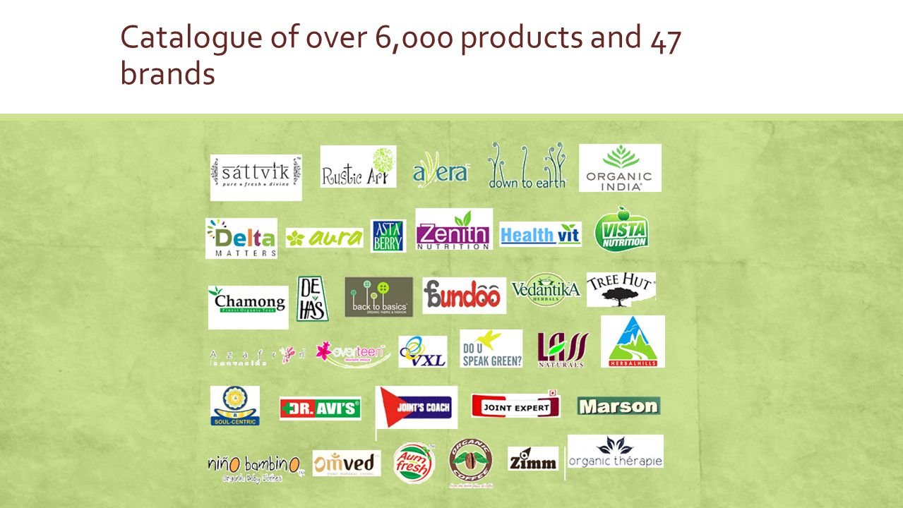 Catalogue of over 6,000 products and 47 brands