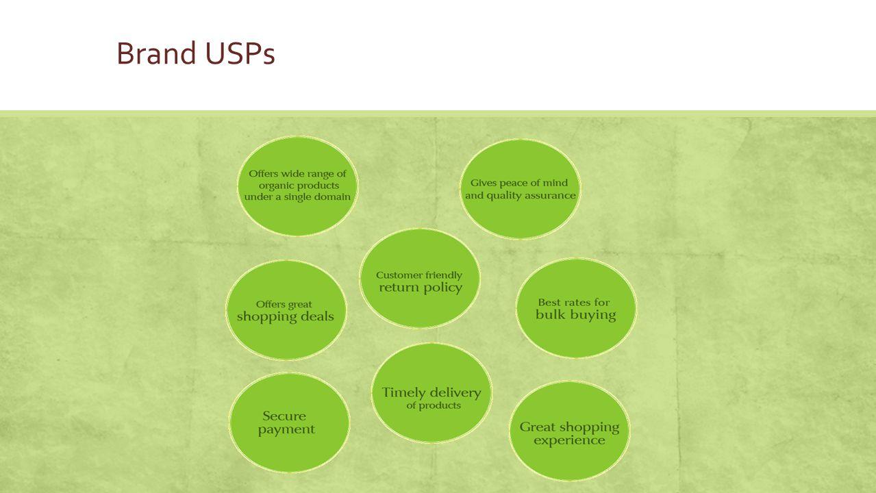 Brand USPs