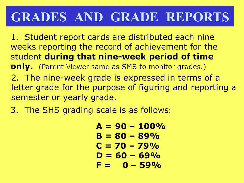 GRADES AND GRADE REPORTS 1.