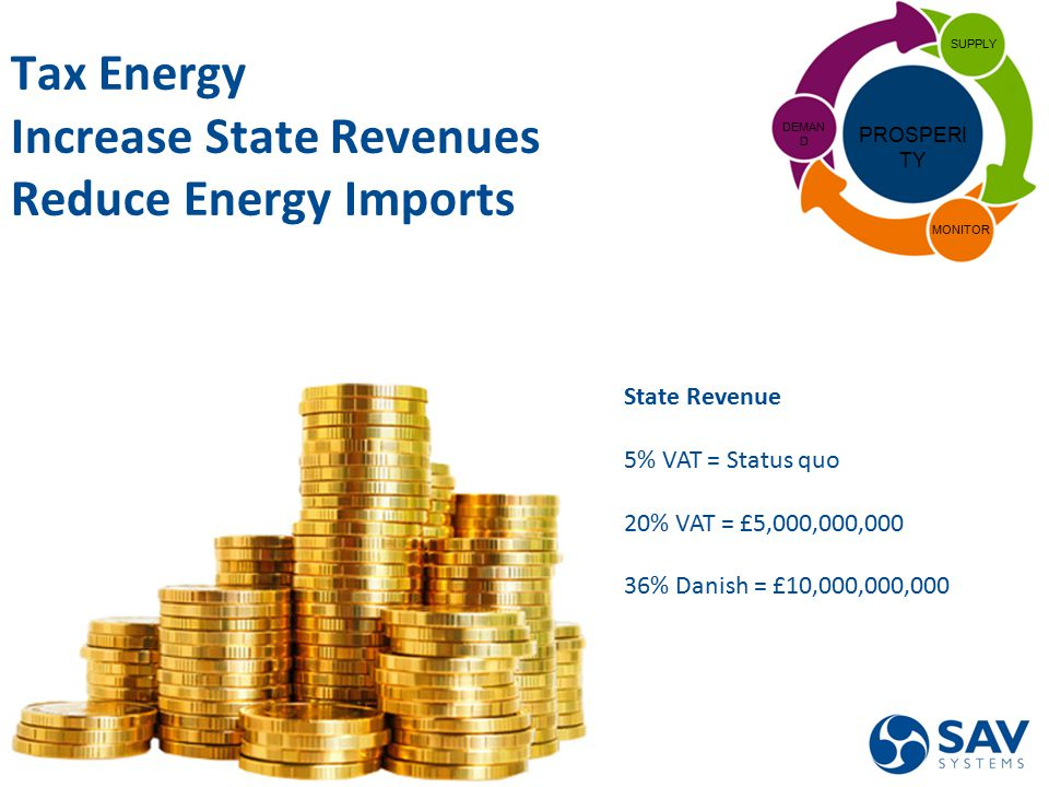 Designing and commissioning low carbon variable volume systems Tel: 0044(0) 01483 77 1910 Web: www.sav-systems.com Tax Energy Increase State Revenues Reduce Energy Imports State Revenue 5% VAT = Status quo 20% VAT = £5,000,000,000 36% Danish = £10,000,000,000 DEMAN D SUPPLY MONITOR PROSPERI TY