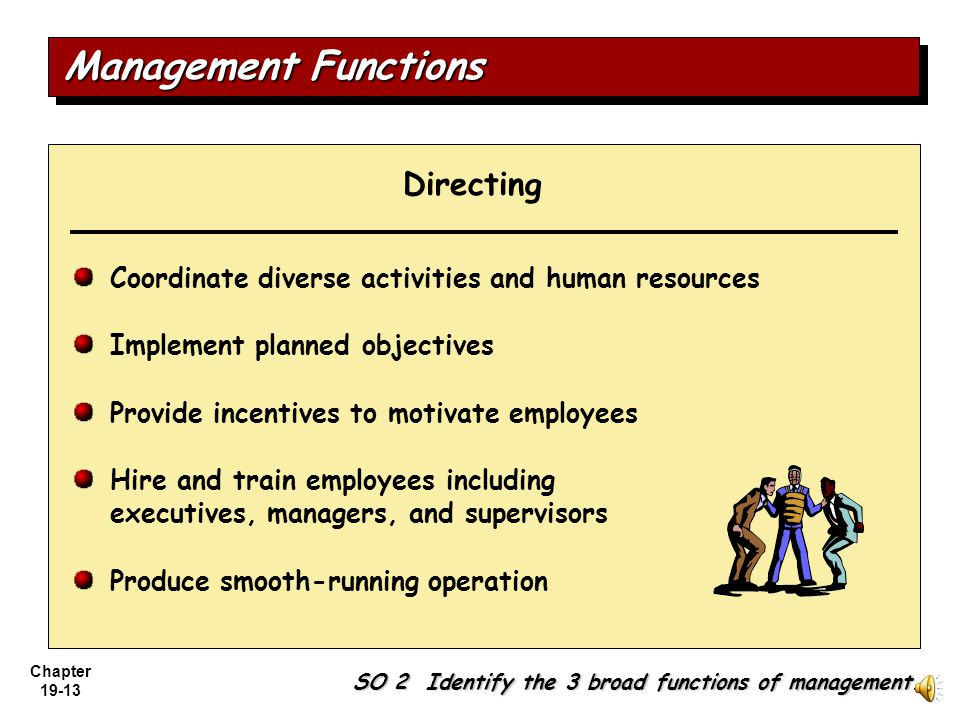 Chapter 19-12 Management Functions Look ahead and establish objectives such as – Maximize short-term profit Commit to environmental protection Key Obj