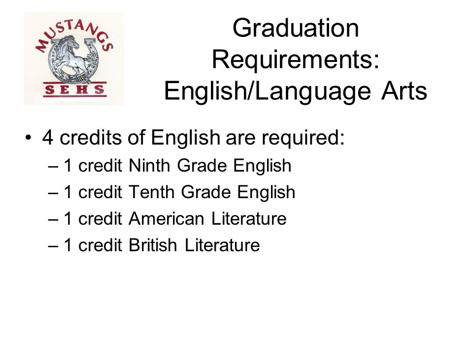 Graduation Requirements: Mathematics 4 credits of Mathematics are required: –1 credit Coordinate Algebra –1 credit Analytic Geometry –1 credit Advanced Algebra –1 credit additional CCGPS Math *Note, if a student starts out in the Math of Finance/Coordinate Algebra class, he/she will not be able to enroll in a 4 year college/university right out of high school.