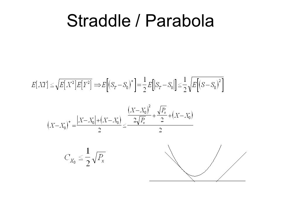 Straddle / Parabola