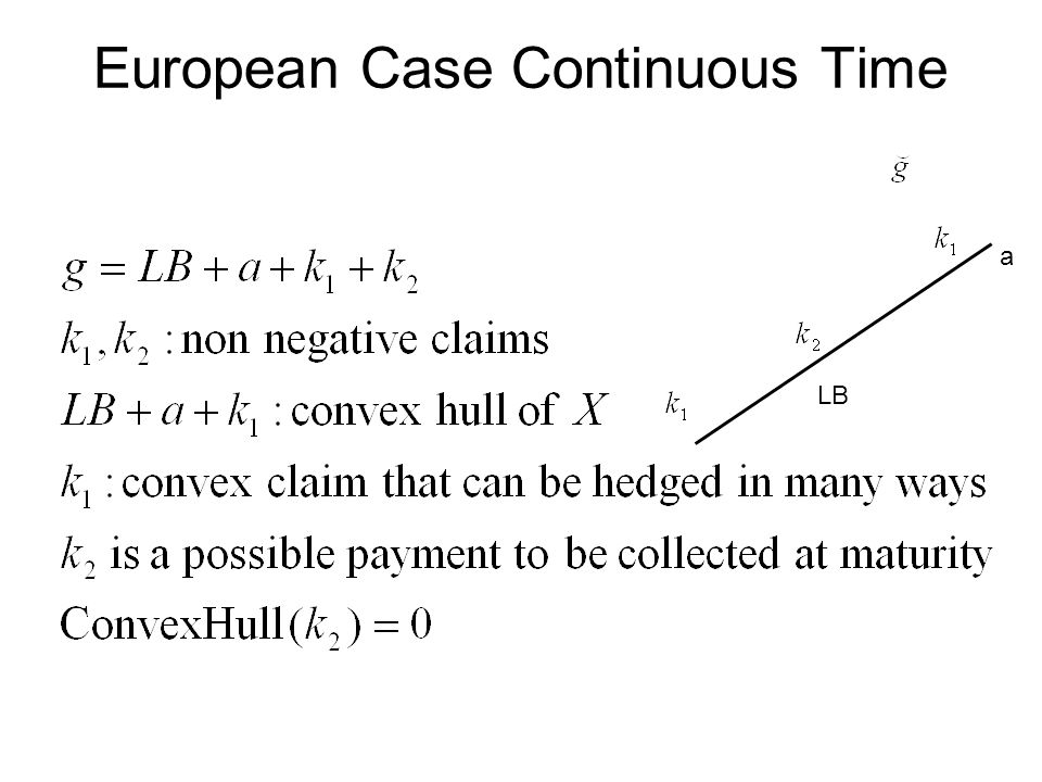 European Case Continuous Time LB a