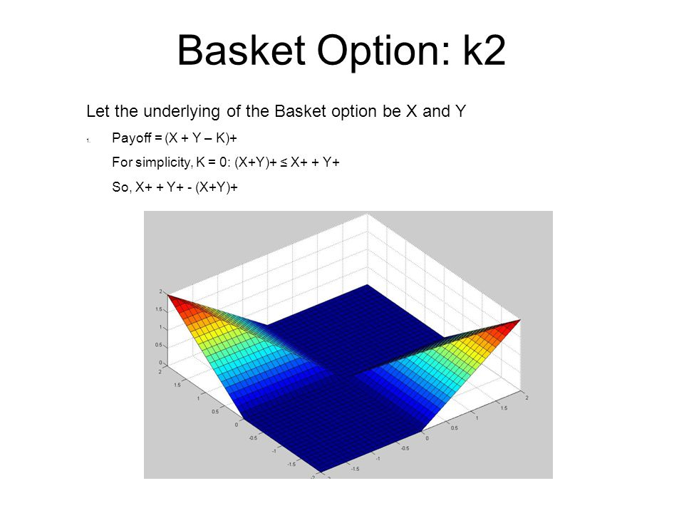 Basket Option: k2 Let the underlying of the Basket option be X and Y 1.