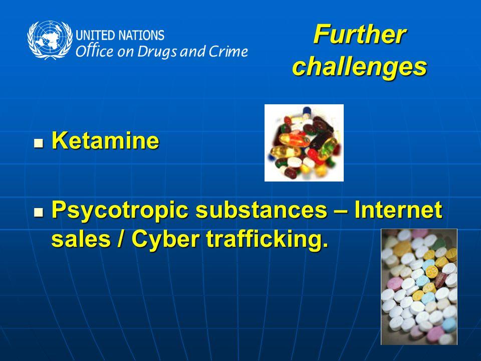 Further challenges Ketamine Ketamine Psycotropic substances – Internet sales / Cyber trafficking.