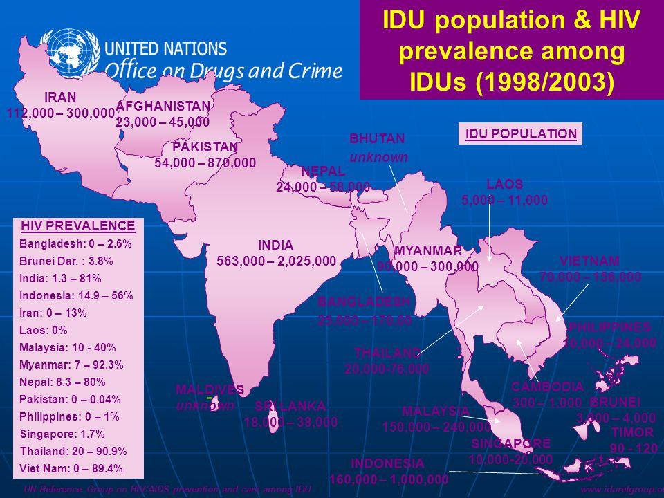 IDU population & HIV prevalence among IDUs (1998/2003) MALDIVES unknown INDIA 563,000 – 2,025,000 IRAN 112,000 – 300,000 MALAYSIA 150,000 – 240,000 MYANMAR 90,000 – 300,000 PAKISTAN 54,000 – 870,000 VIETNAM 70,000 – 156,000 INDONESIA 160,000 – 1,000,000 THAILAND 20,000-76,000 AFGHANISTAN 23,000 – 45,000 CAMBODIA 300 – 1,000 LAOS 5,000 – 11,000 NEPAL 24,000 – 58,000 PHILIPPINES 10,000 – 24,000 BRUNEI 3,000 – 4,000 SINGAPORE 10,000-20,000 SRI LANKA 18,000 – 38,000 TIMOR 90 - 120 HIV PREVALENCE Bangladesh: 0 – 2.6% Brunei Dar.