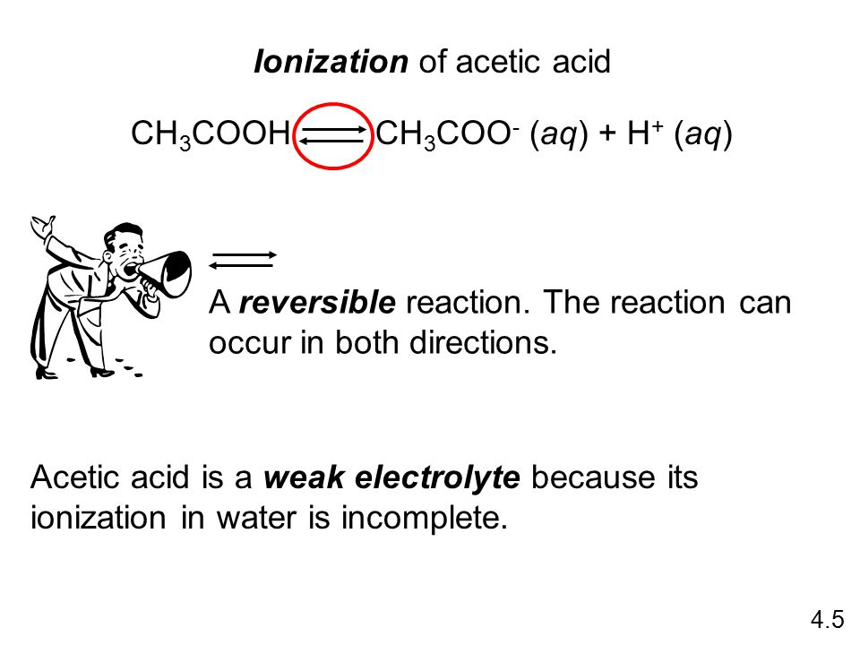 Ionization of acetic acid CH 3 COOH CH 3 COO - (aq) + H + (aq) 4.5 A reversible reaction.