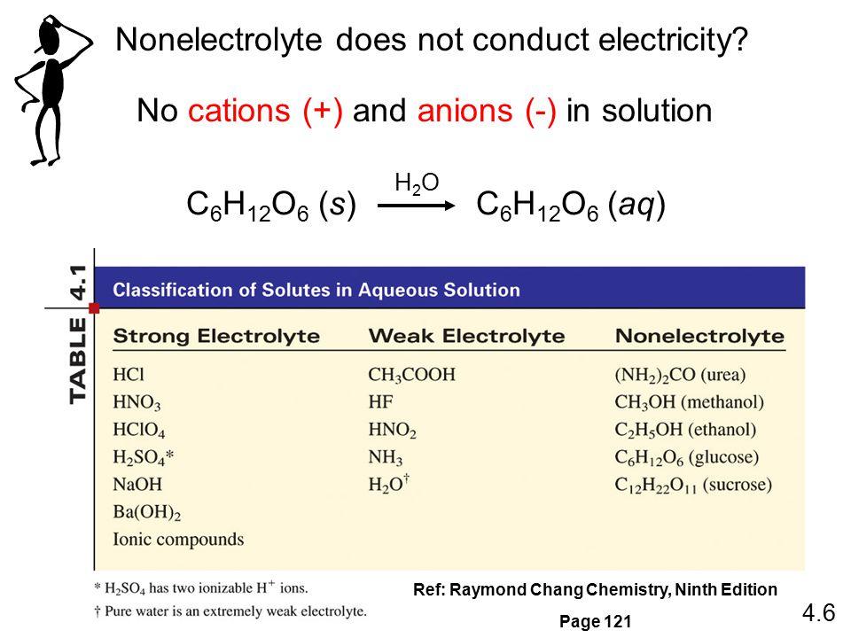 4.2 Precipitation Reactions (Metathesis reaction) or (Double Displacement reaction) One product is insoluble solid molecular equation ionic equation net ionic equation Pb 2+ + 2NO 3 - + 2Na + + 2I - PbI 2 (s) + 2Na + + 2NO 3 - Na + and NO 3 - are spectator ions Pb(NO 3 ) 2 (aq) + 2NaI (aq) PbI 2 (s) + 2NaNO 3 (aq) precipitate Pb 2+ + 2I - PbI 2 (s) 4.7