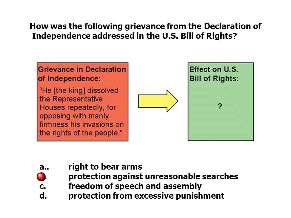 How was the following grievance from the Declaration of Independence addressed in the U.S.