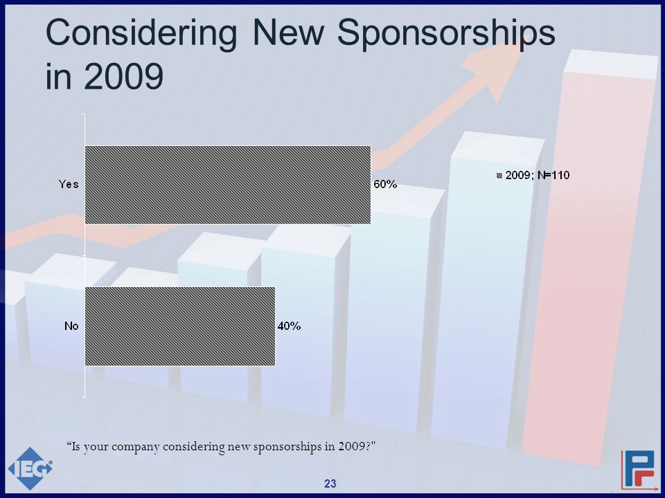 Considering New Sponsorships in 2009 Is your company considering new sponsorships in 2009? 23