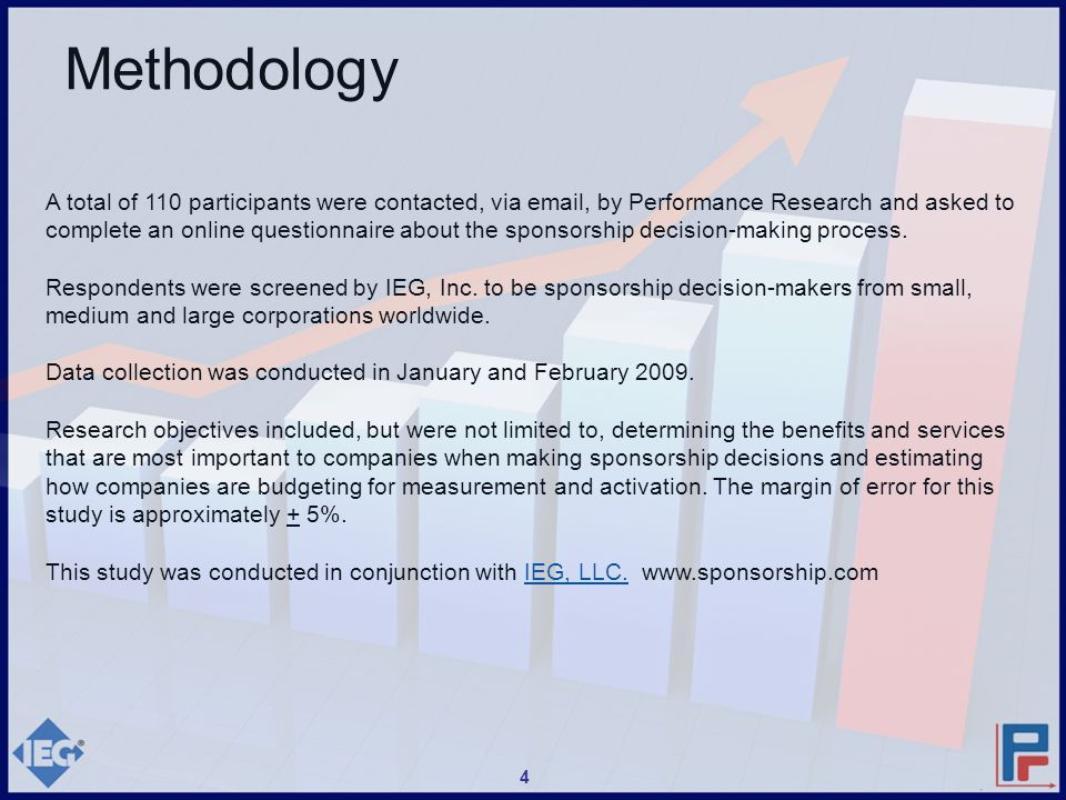 Methodology A total of 110 participants were contacted, via email, by Performance Research and asked to complete an online questionnaire about the sponsorship decision-making process.