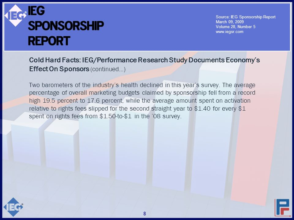 Cold Hard Facts: IEG/Performance Research Study Documents Economy's Effect On Sponsors (continued…) Two barometers of the industry's health declined in this year's survey.