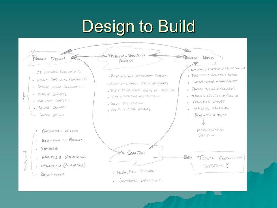 Design to Build