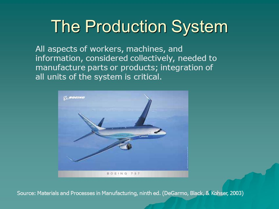 The Production System All aspects of workers, machines, and information, considered collectively, needed to manufacture parts or products; integration of all units of the system is critical.
