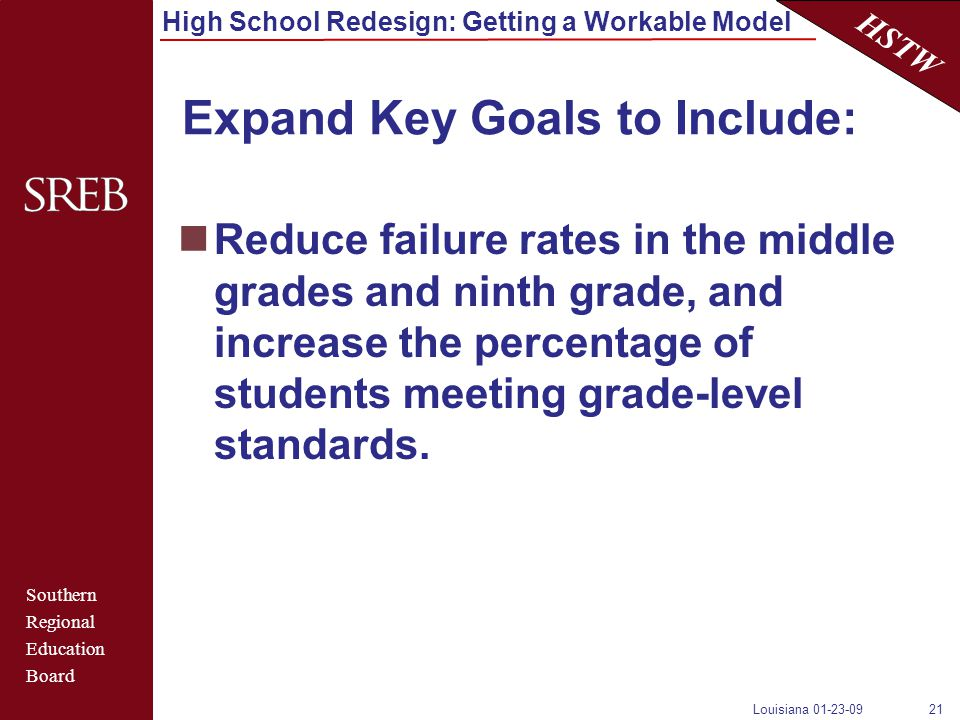 Southern Regional Education Board HSTW High School Redesign: Getting a Workable Model Louisiana 01-23-0921 Expand Key Goals to Include: Reduce failure rates in the middle grades and ninth grade, and increase the percentage of students meeting grade-level standards.