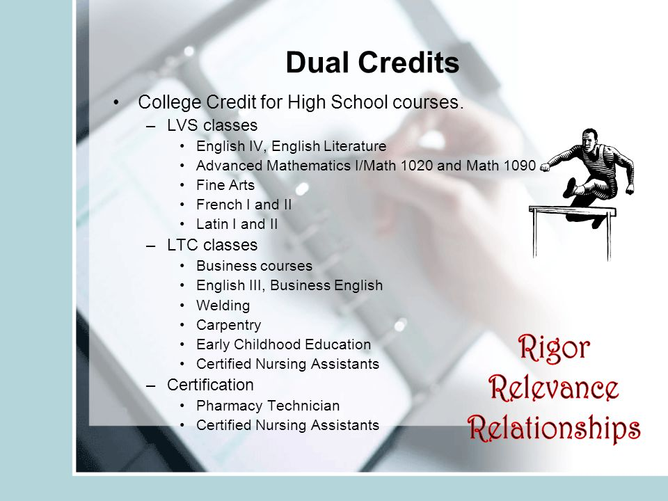 Dual Credits College Credit for High School courses.