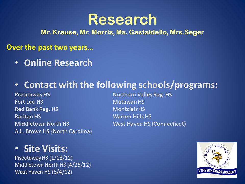 Research Mr. Krause, Mr. Morris, Ms.