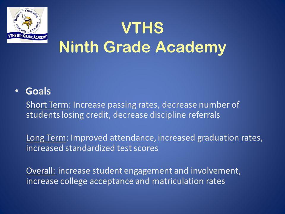 VTHS Ninth Grade Academy Goals Short Term: Increase passing rates, decrease number of students losing credit, decrease discipline referrals Long Term: