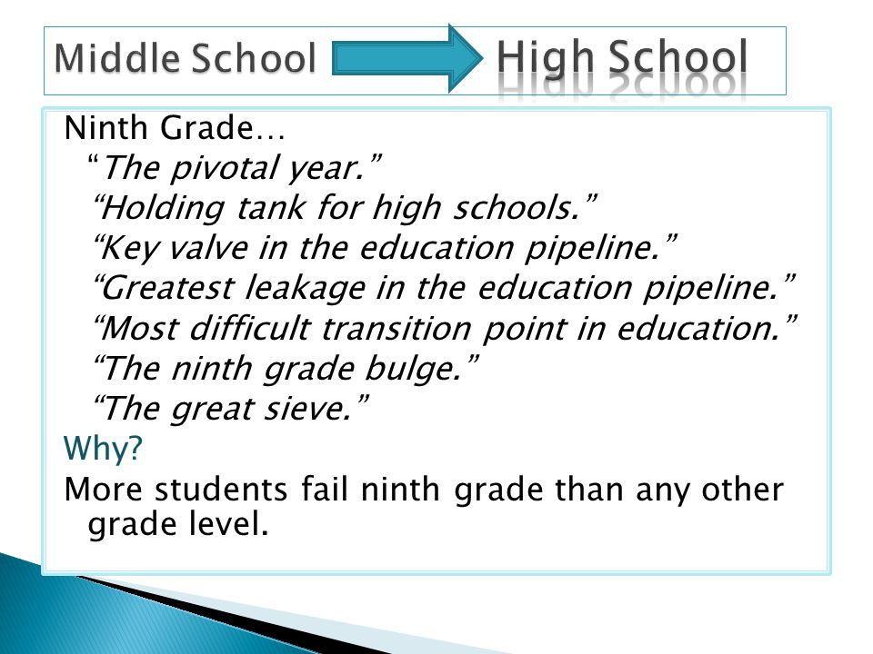  About 25% of ninth grade students fail nationwide.