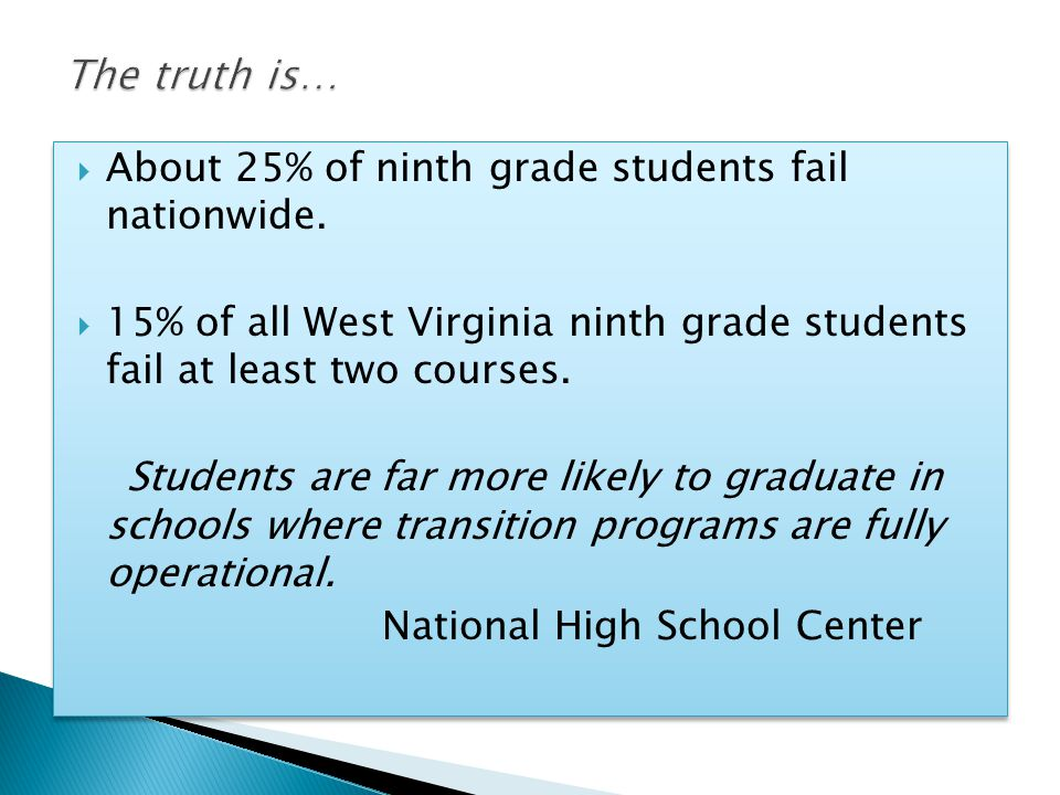  About 25% of ninth grade students fail nationwide.