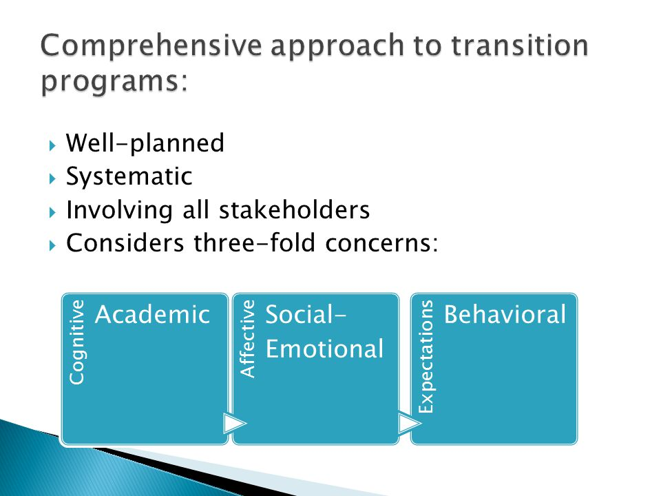  Well-planned  Systematic  Involving all stakeholders  Considers three-fold concerns: Cognitive Academic Affective Social- Emotional Expectations