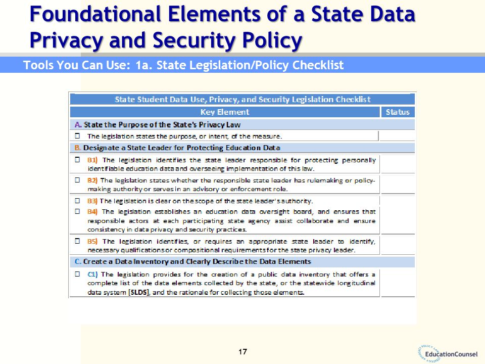 Foundational Elements of a State Data Privacy and Security Policy 17 Tools You Can Use: 1a.